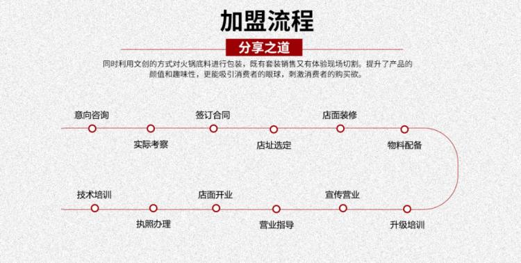 道火锅加盟流程