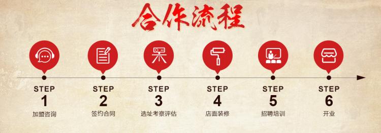 阿甘锅盔加盟流程