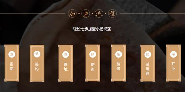 小杨锅盔加盟开店7个步骤