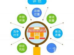 南阳市8万元适合做什么餐饮项目加盟店